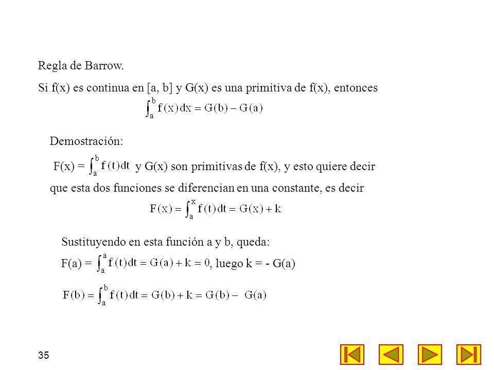 Regla de Barrow. Si f(x) es continua en [a, b] y G(x) es una primitiva de f(x), entonces. Demostración: